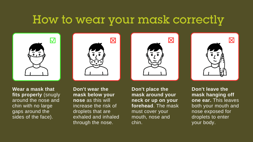 How to wear your mask correctly