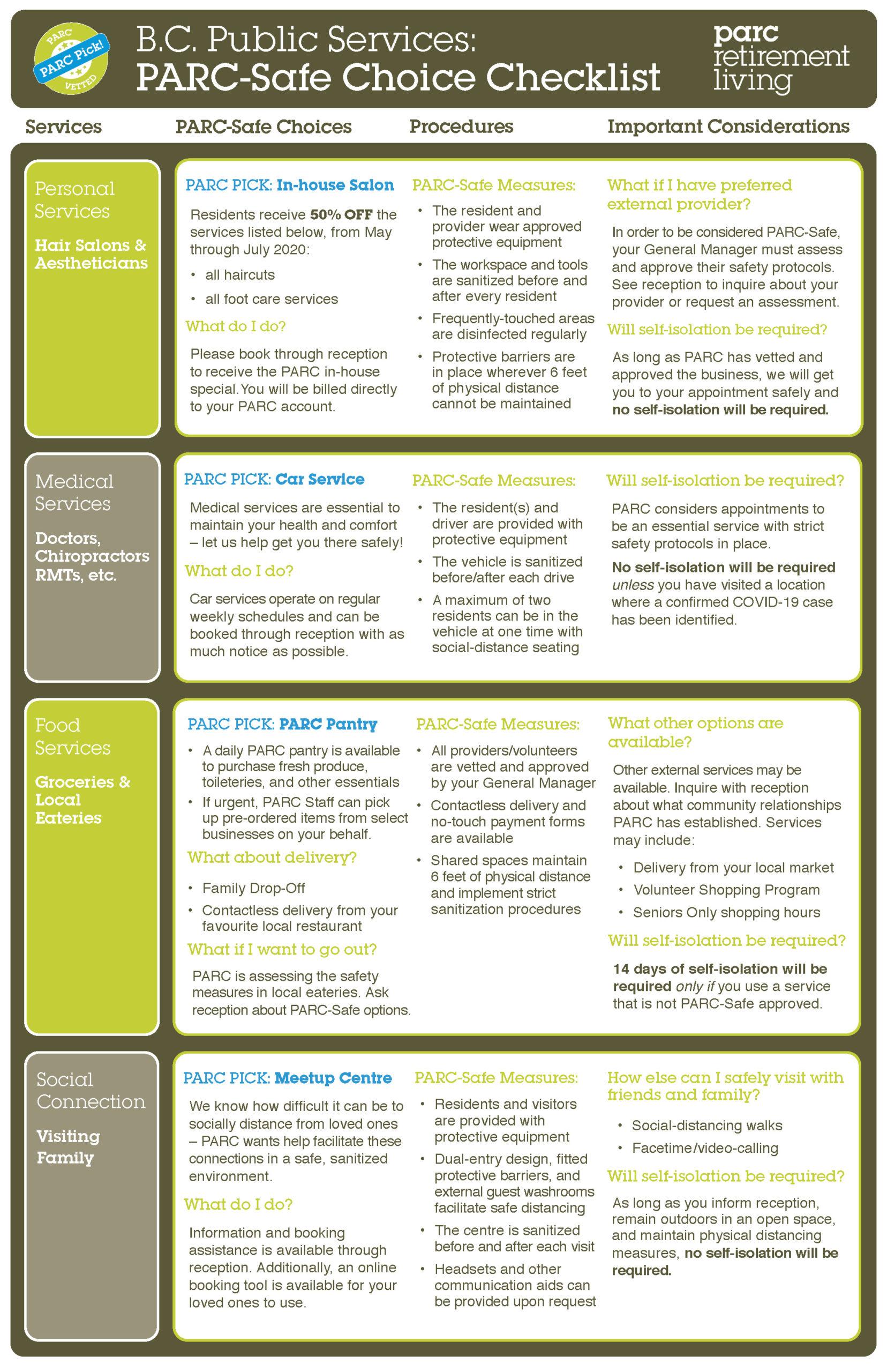 PARC Safe Choice Checklist